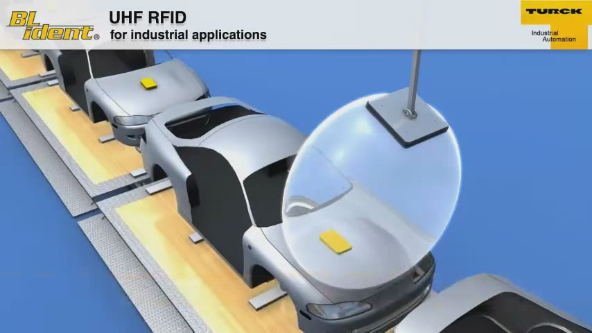 UHF RFID for industrial applications